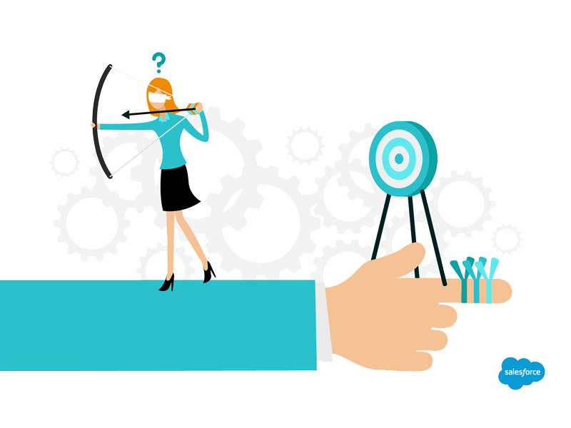 salesforce_custom_development